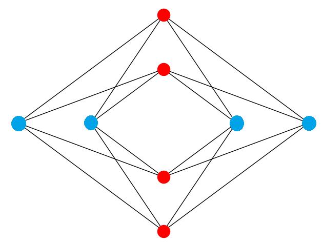 Independent Set — D-Wave NetworkX 0 8 1 documentation